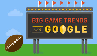 Big Game Trends 2014