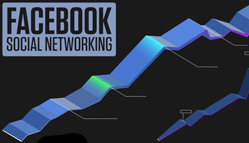The State of Facebook Infographic