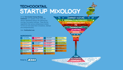 Startup Mixology Infographic