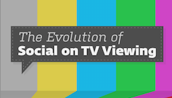 Social Impact on TV Viewing