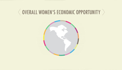 Women's Economic Opportunity Index